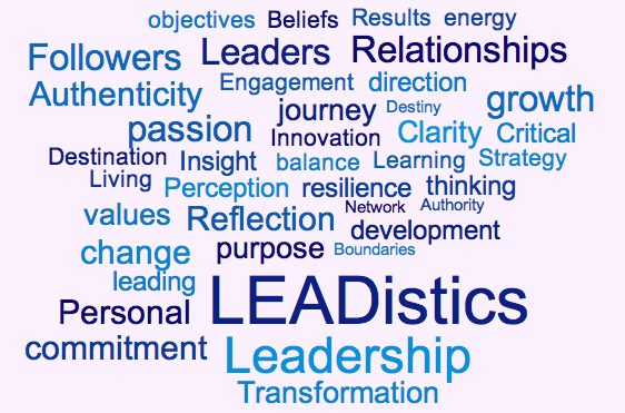LEADistics Tag Cloud